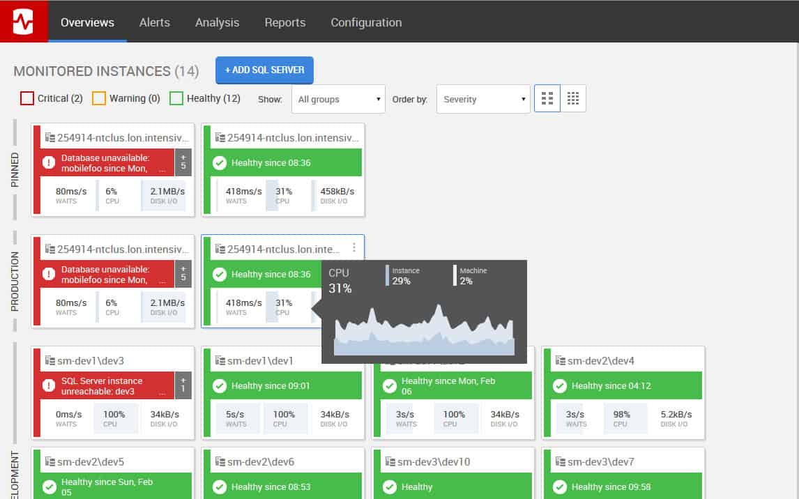 9 Best Database Monitoring Tools: Top Platforms for Monitoring Databases