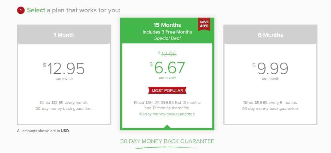 expressvpn coupon prices
