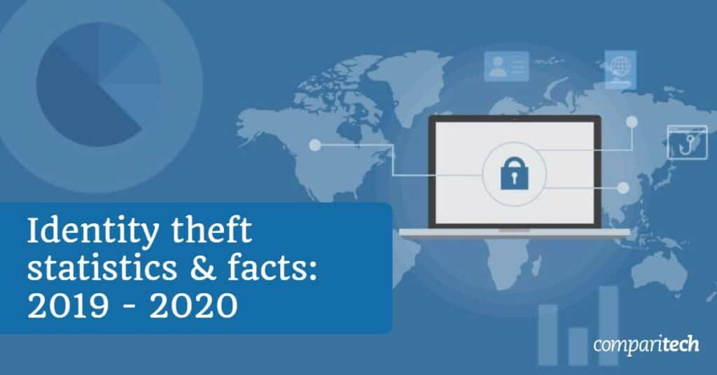 identity theft statistics and facts 2019 - 2020