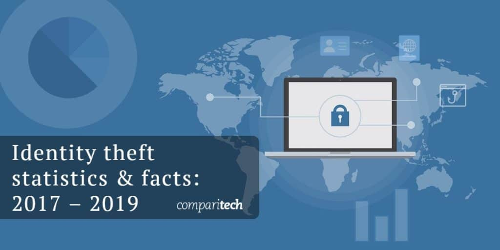 50+ Identity Theft Statistics and Facts for 2018 - 2019 | Comparitech