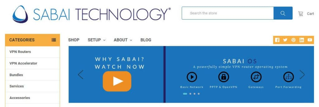 The Sabai Technology homepage.