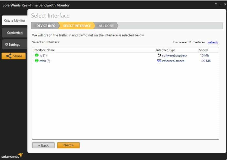 SolarWinds Bandwidth Monitor