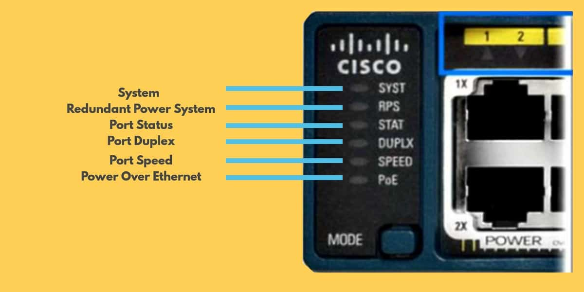 the ultimate guide to cisco switches  cisco catalyst switches