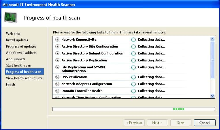 12 Best Active Directory Tools: Free Tools to Manage Active Directory