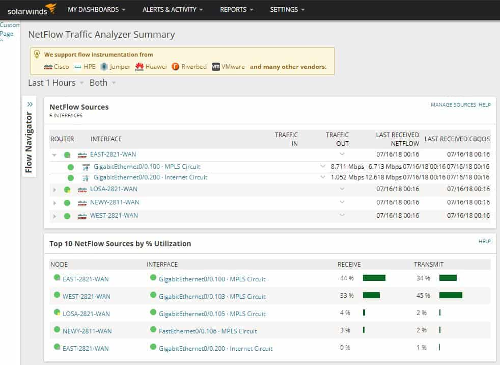 SolarWinds NetFlow Analyzer