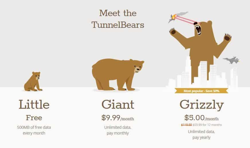 TunnelBear pricing table.