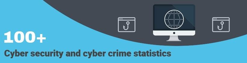 100+ cybercrime stats