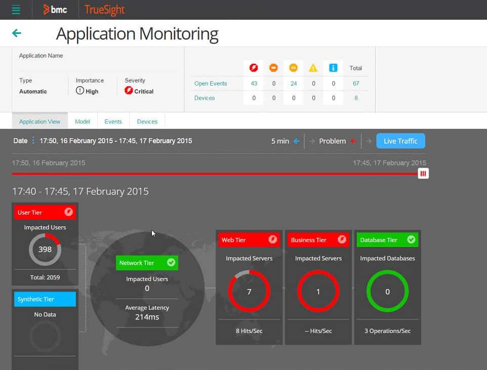 BMC Truesight Network Automation