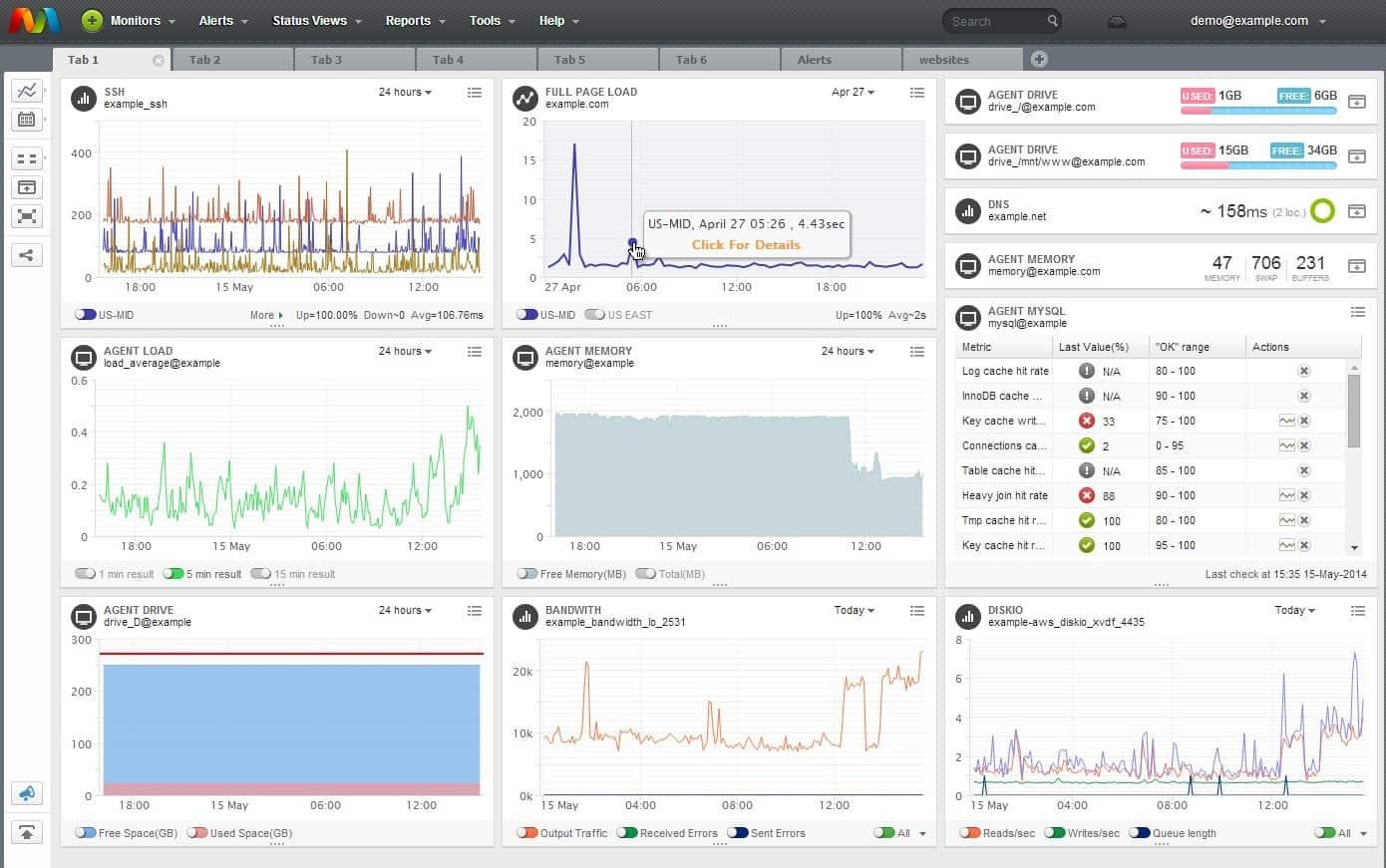 CPU Monitor Guide - 10+ CPU Monitoring Tools Reviewed