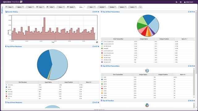 Opsview Network Analyzer