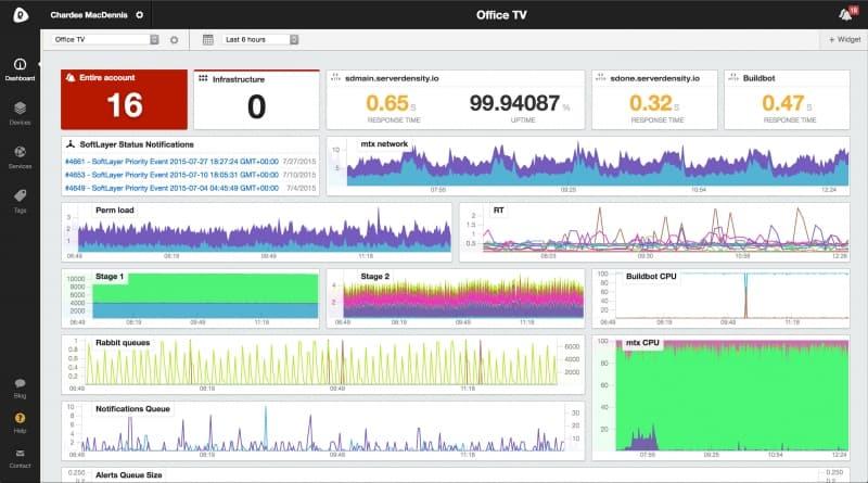 Server Density Screenshot