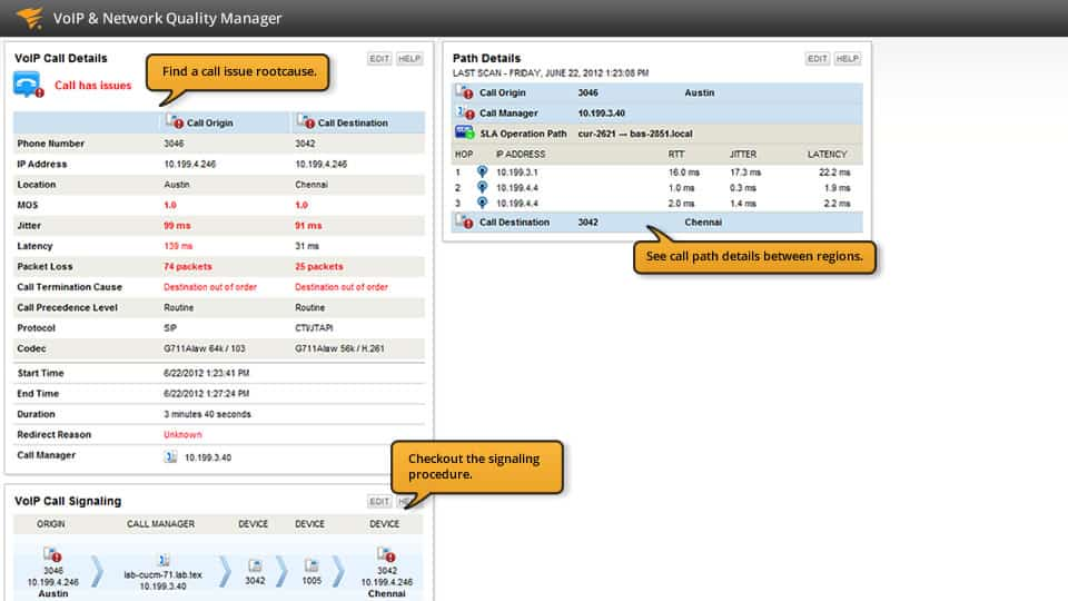 SolarWinds VoIP Network Monitor Screenshot