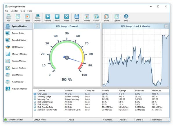 Sysgauge Screenshot