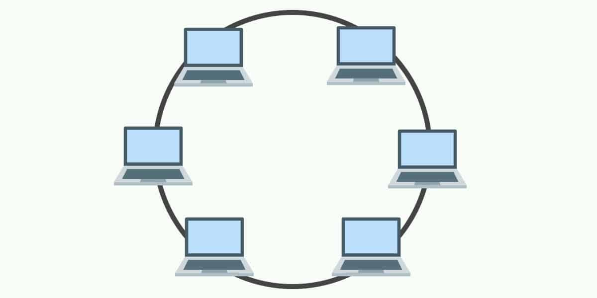 network topology: 6 network topologies explained ... ring topology diagram