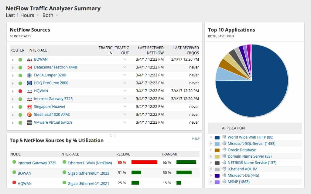 SolarWinds NetFlow Traffic Analyzer screenshot