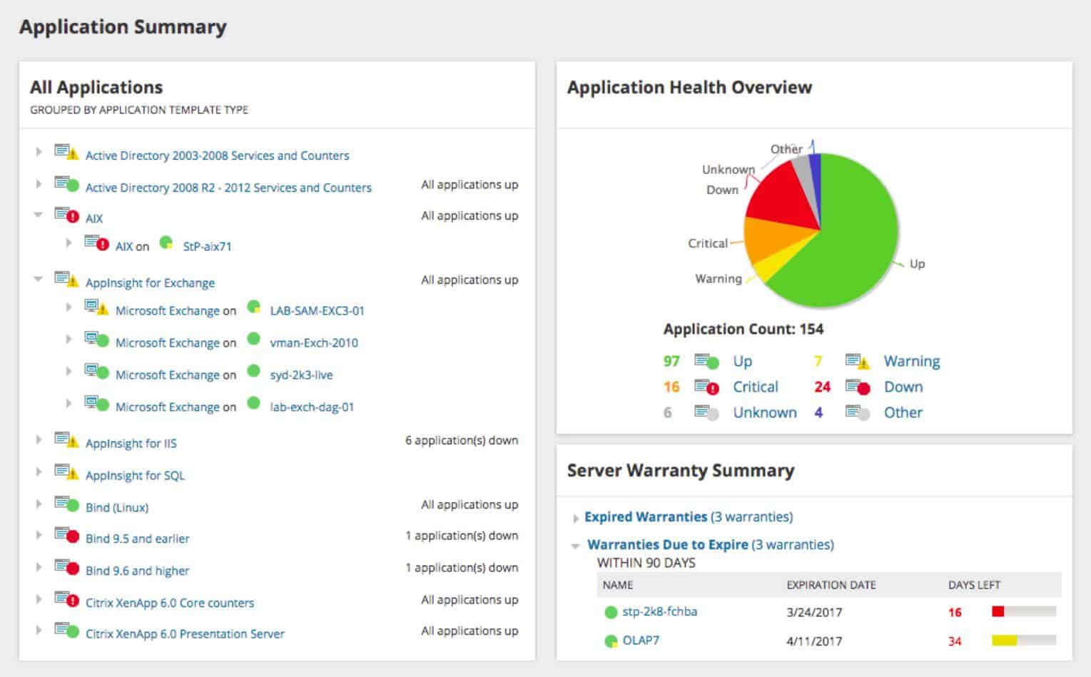 SolarWinds SNMP Enabler tool