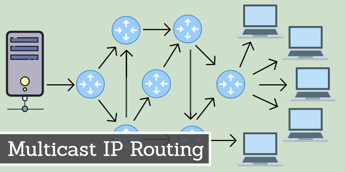 What is multicast IP routing? Plus Multicast Types and
