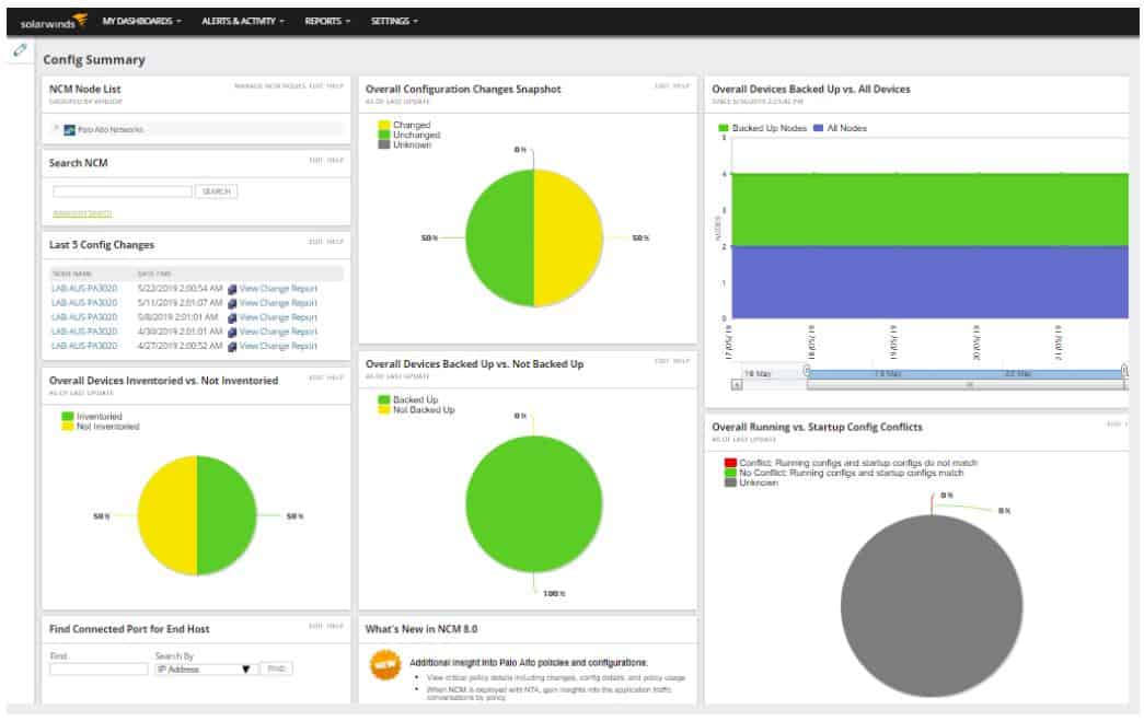 SolarWinds Network Configuration Manager - Config Summary view