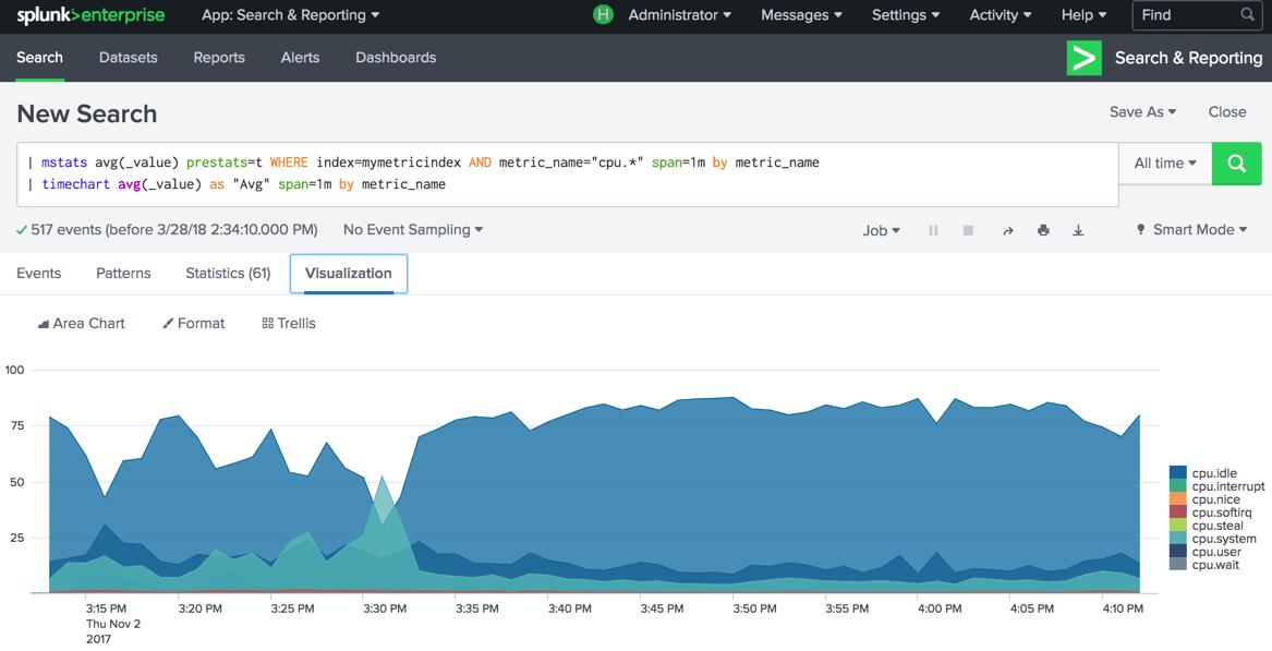 Splunk Enterprise 8.0 Screenshot