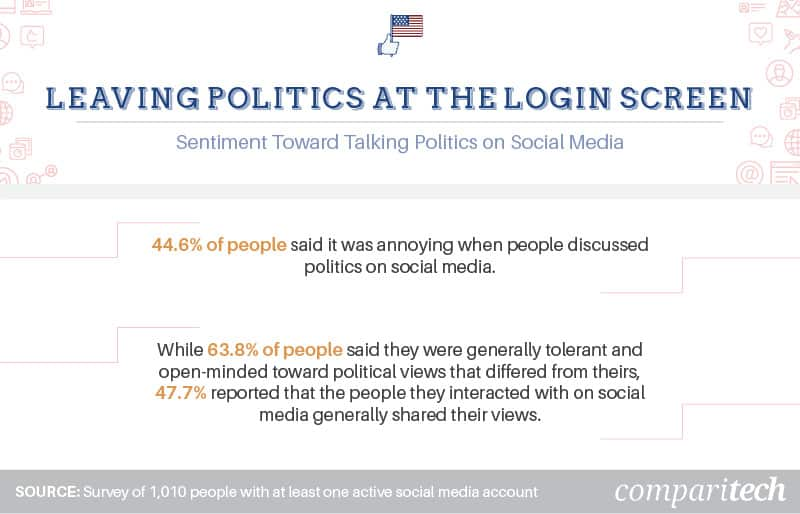 sentiment-toward-talking-politics-on-social-media