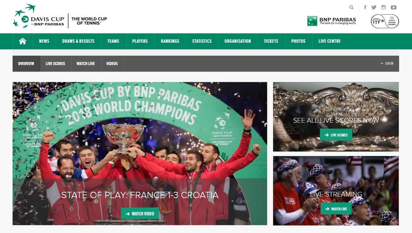 Davis Cup live streaming