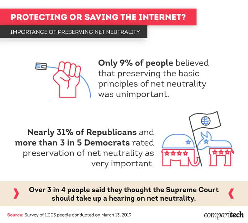 importance-of-net-neutrality