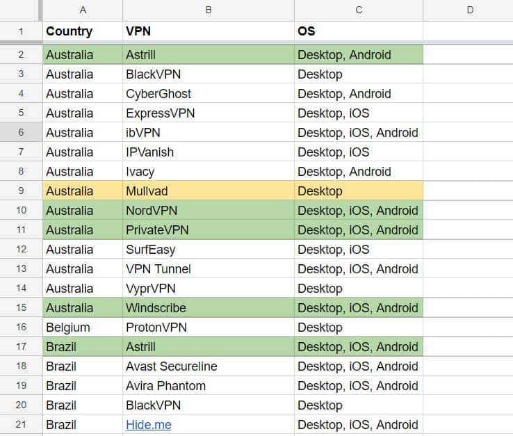 Free and best VPNs for Netflix: how to find and where to download them?
