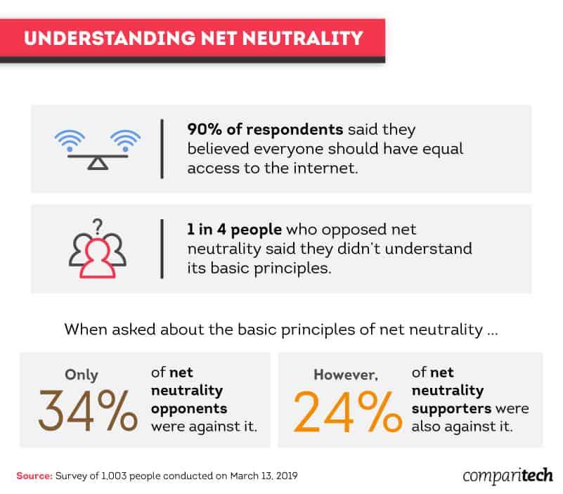 understanding-net-neutrality
