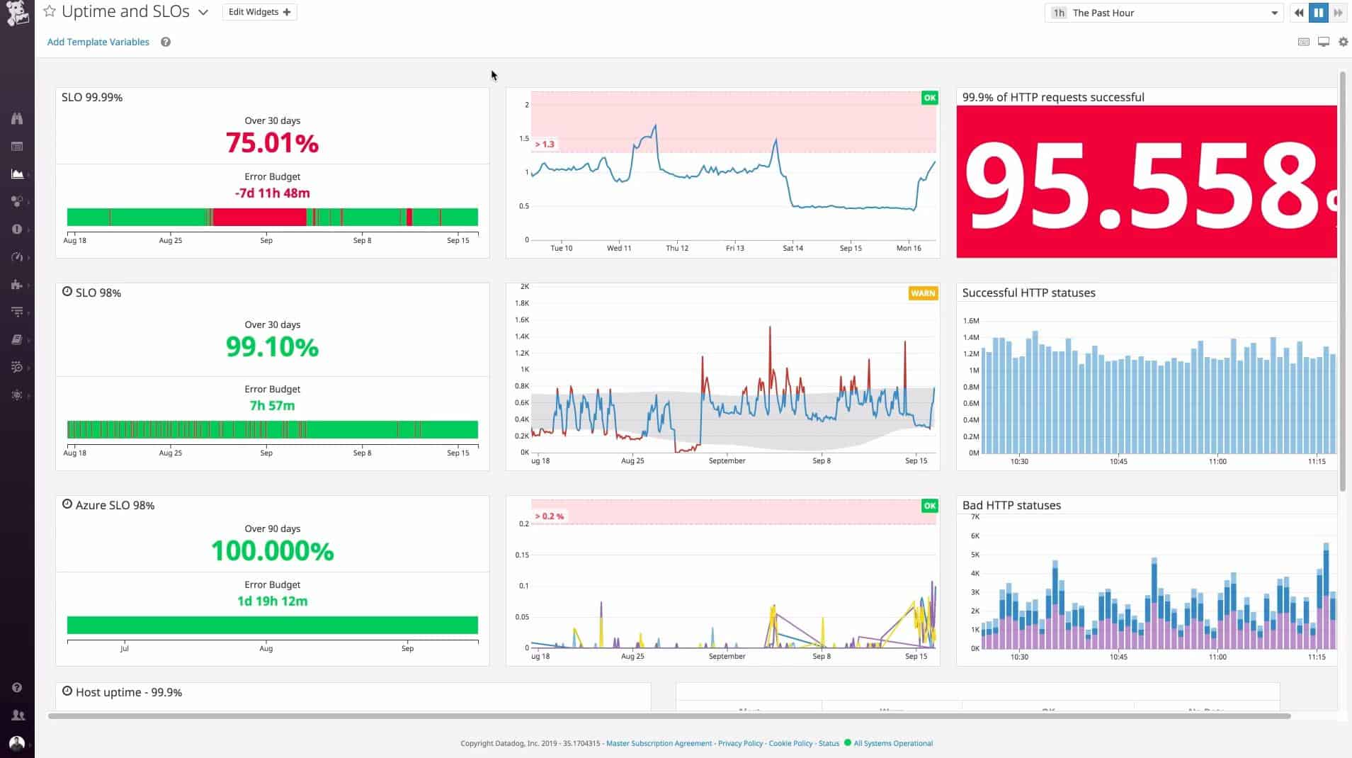 Datadog Systems monitoring - Uptime and SLOs view