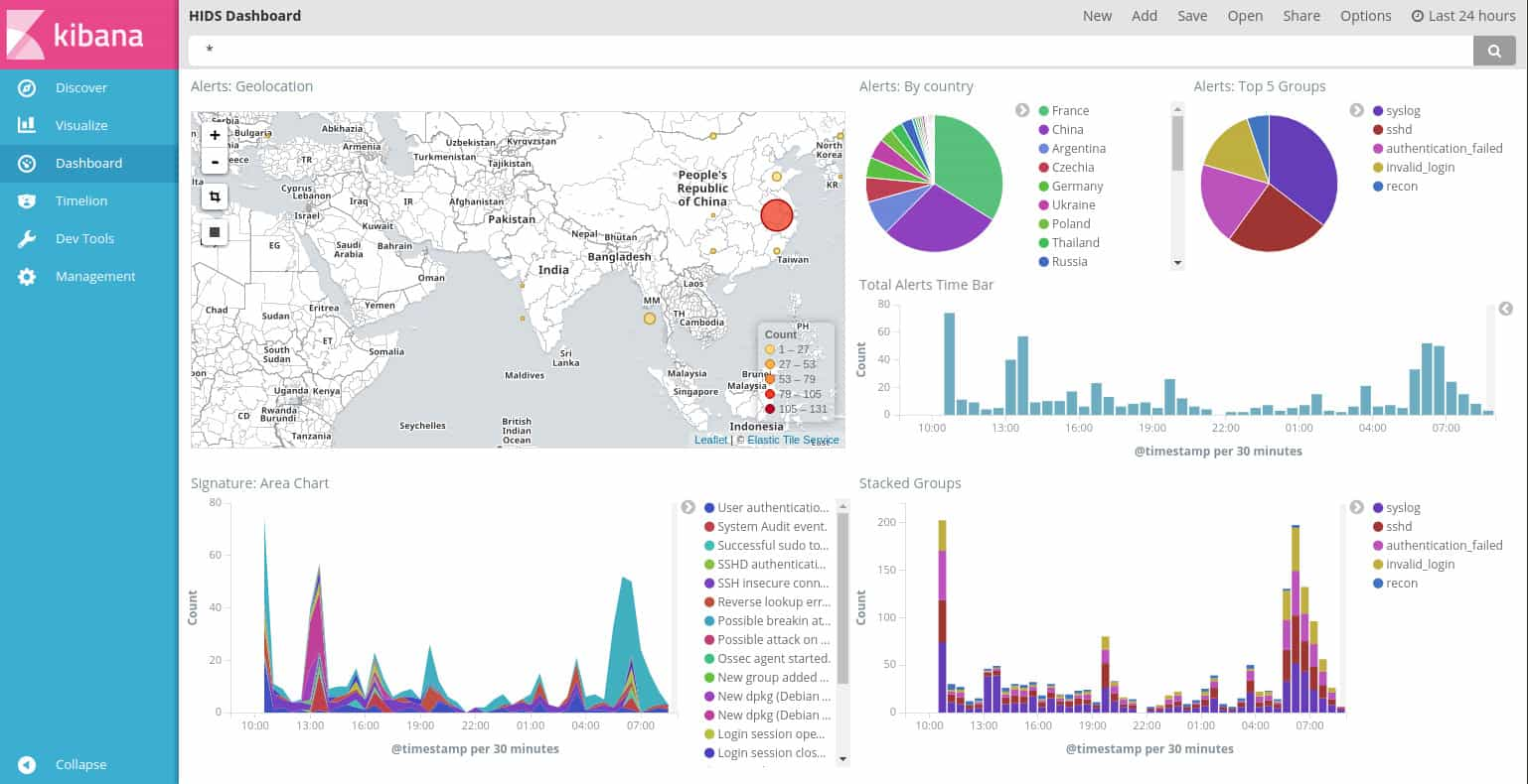 ossec kibana screenshot