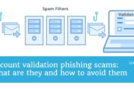 Dangerous account validation phishing scam sails right past email spam filters