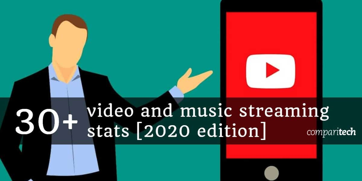 30+ video and music streaming stats