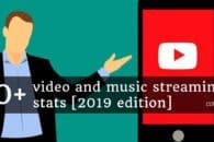 60+ video and music streaming statistics [2019 edition]