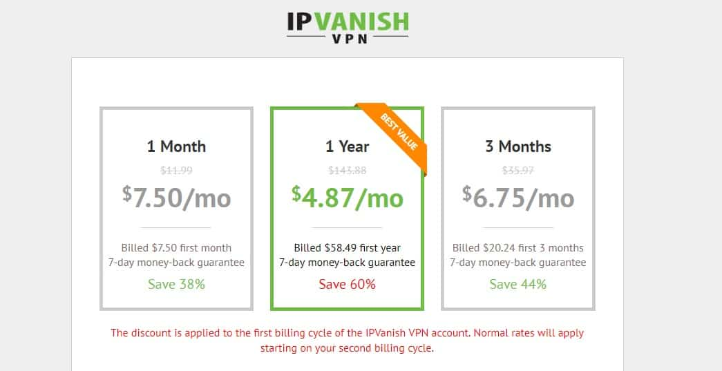 IPVanish Coupon 60% off annual plans