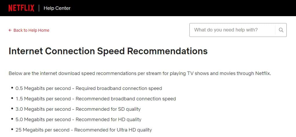 Netflix speed recommendation