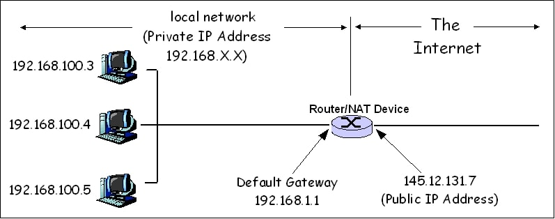 Network_Address_Translation_(file1)