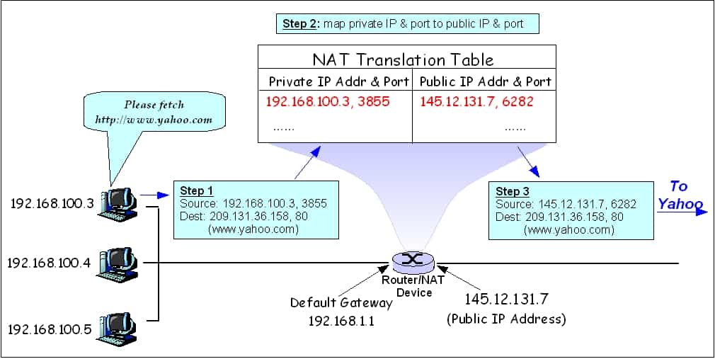 Network_Address_Translation_(file2)