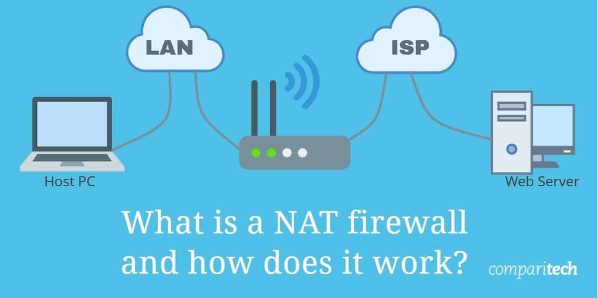 What is a NAT firewall and how does it work