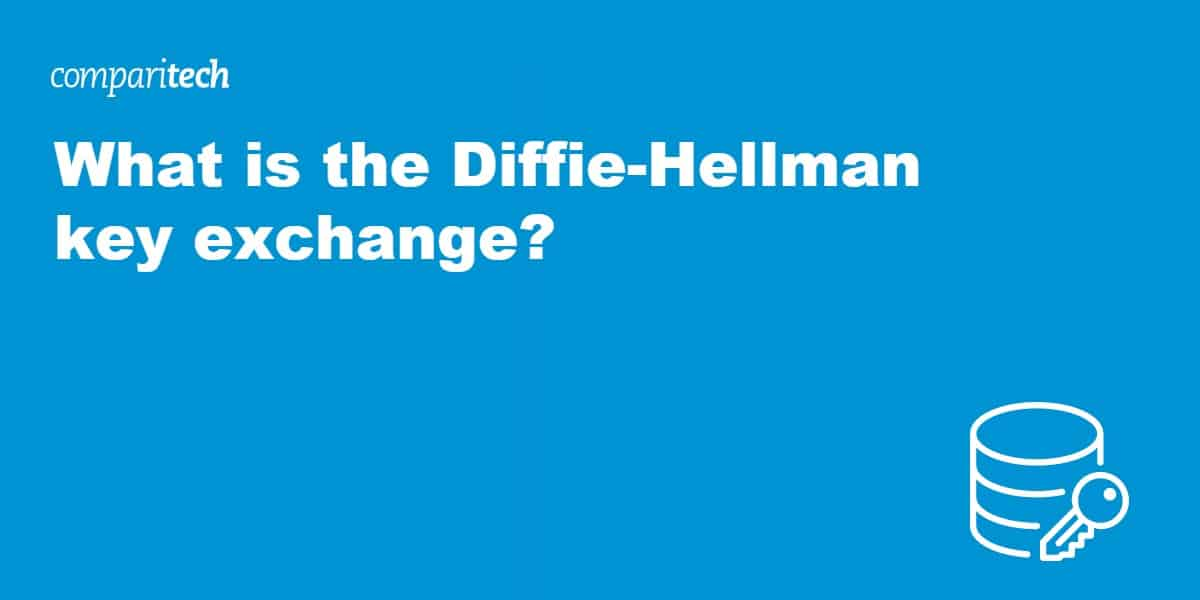 What is the Diffie-Hellman key exchange (1)