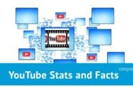 YouTube Statistics and Facts