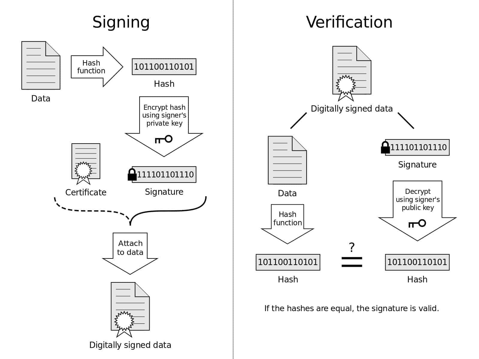 digital-signatures-2