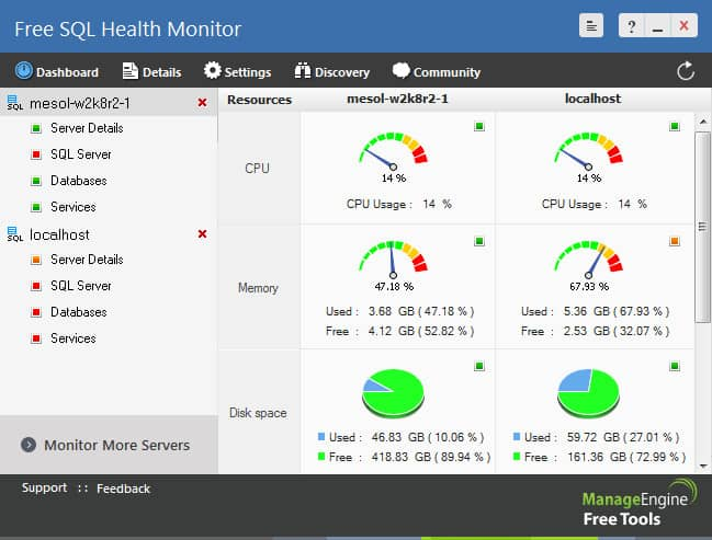 ManageEngine Free SQL Health Monitor