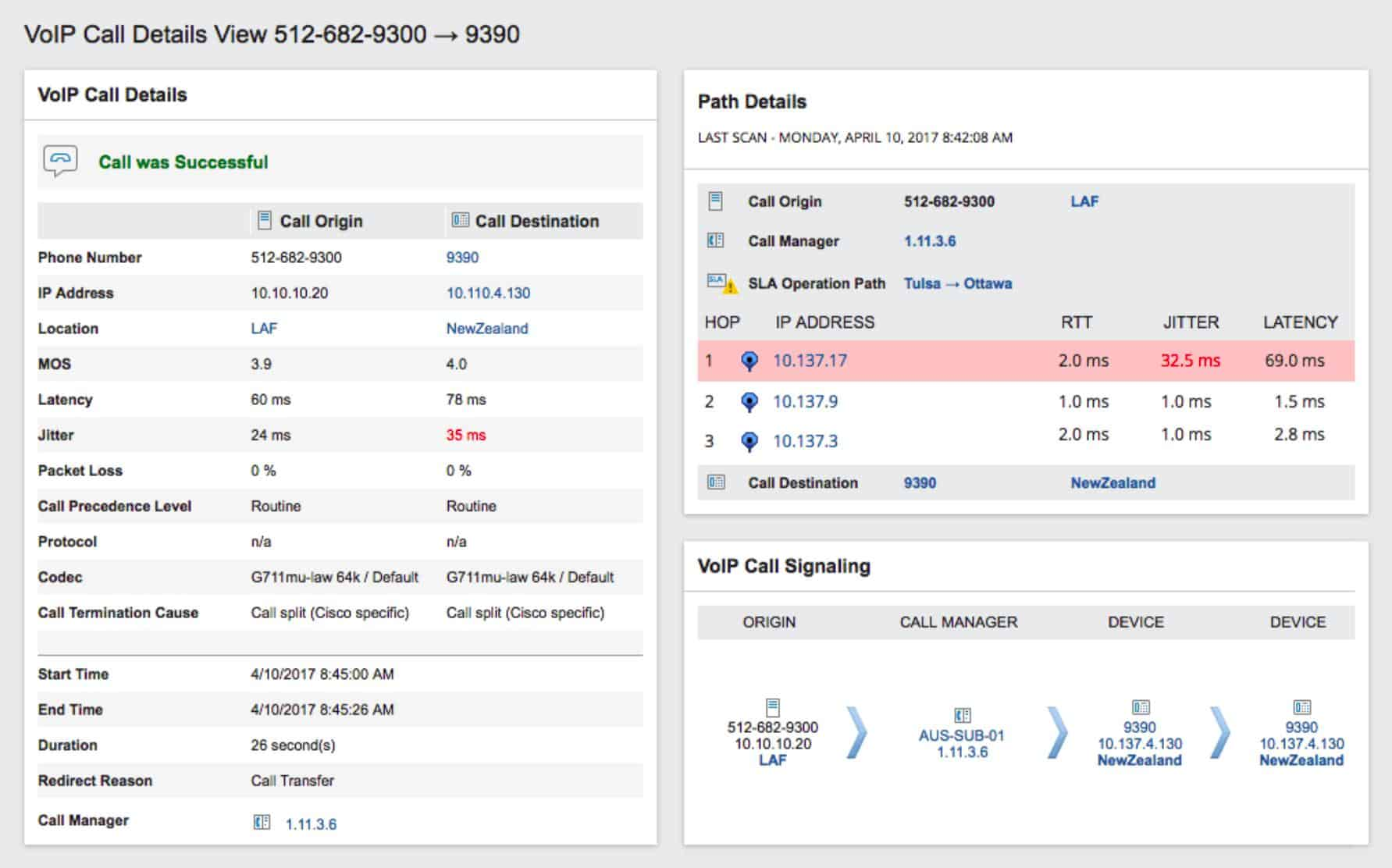 SolarWinds VoIP Call Details