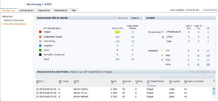 Aruba RFProtect WIPS_Monitor