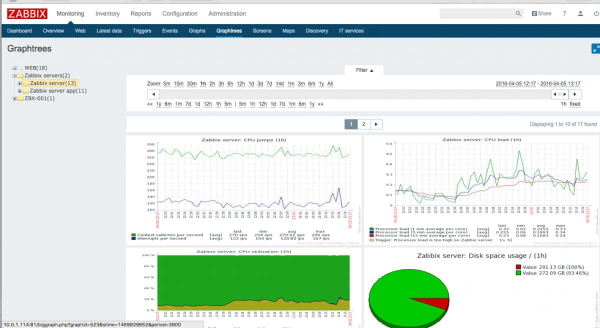 Zabbix screenshot