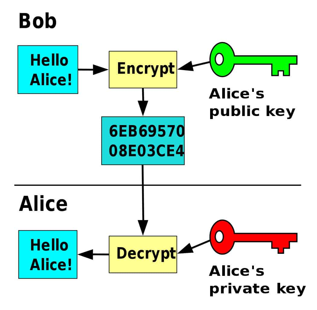 cryptography-voting-2