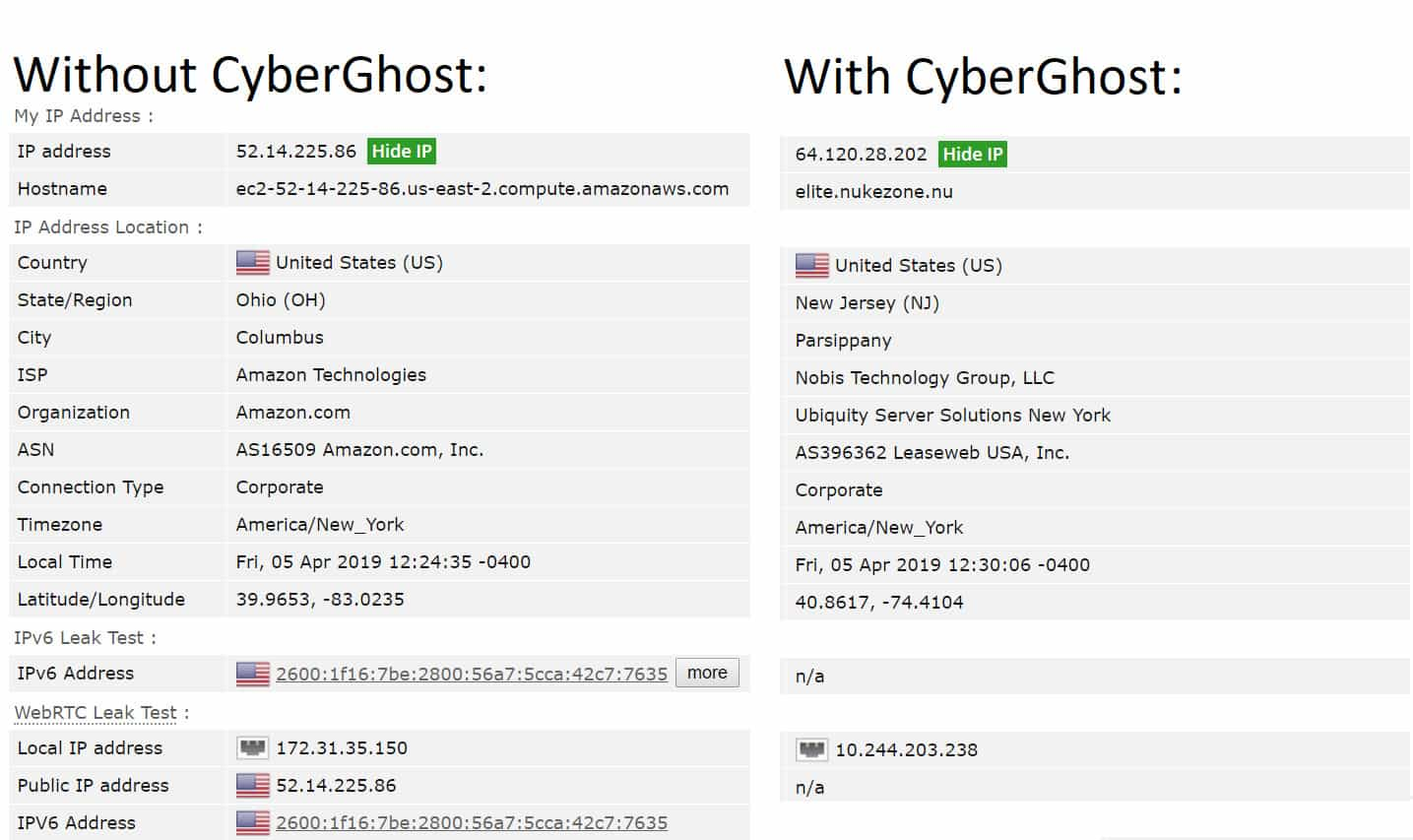 CyberGhost Review 2019 : Why we changed our mind about this VPN