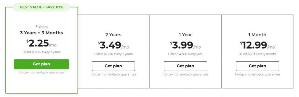 CyberGhost pricing.