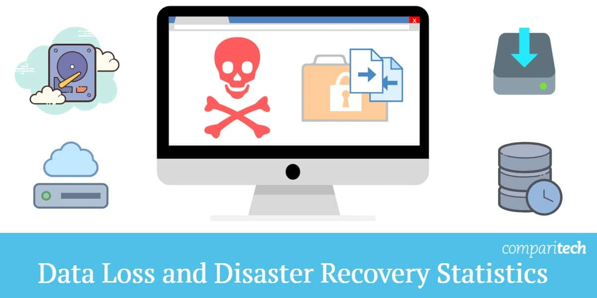 data loss and disaster recovery statistics