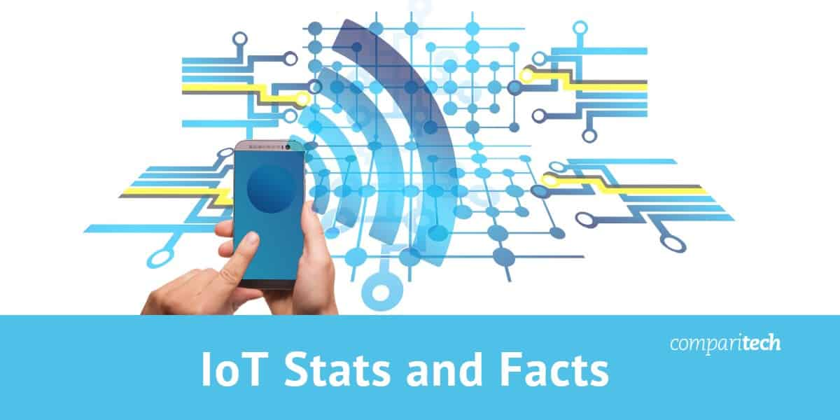 iot statistics and facts